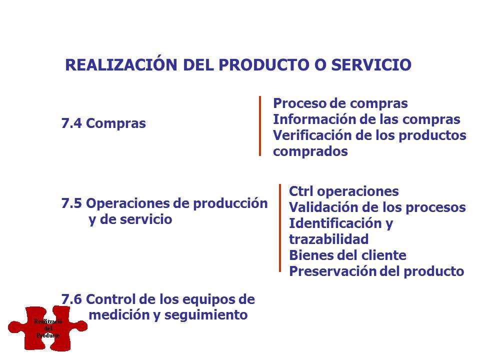 Planificación del diseño y desarrollo Elementos de entrada para el diseño y desarrollo Resultados del diseño y desarrollo Revisión del diséño y desarrollo Verificación del diseño y desarrollo Validación del diseño y desarrollo Control de cambios REALIZACIÓN DEL PRODUCTO 7.1 Planificación de la realización del producto 7.2 Procesos relacionados con los clientes 7.3 Diseño y desarrollo Determinación de los requisitos relacionados con el cliente Revisión de los requisitos relacionados con el producto Comunicación con los clientes