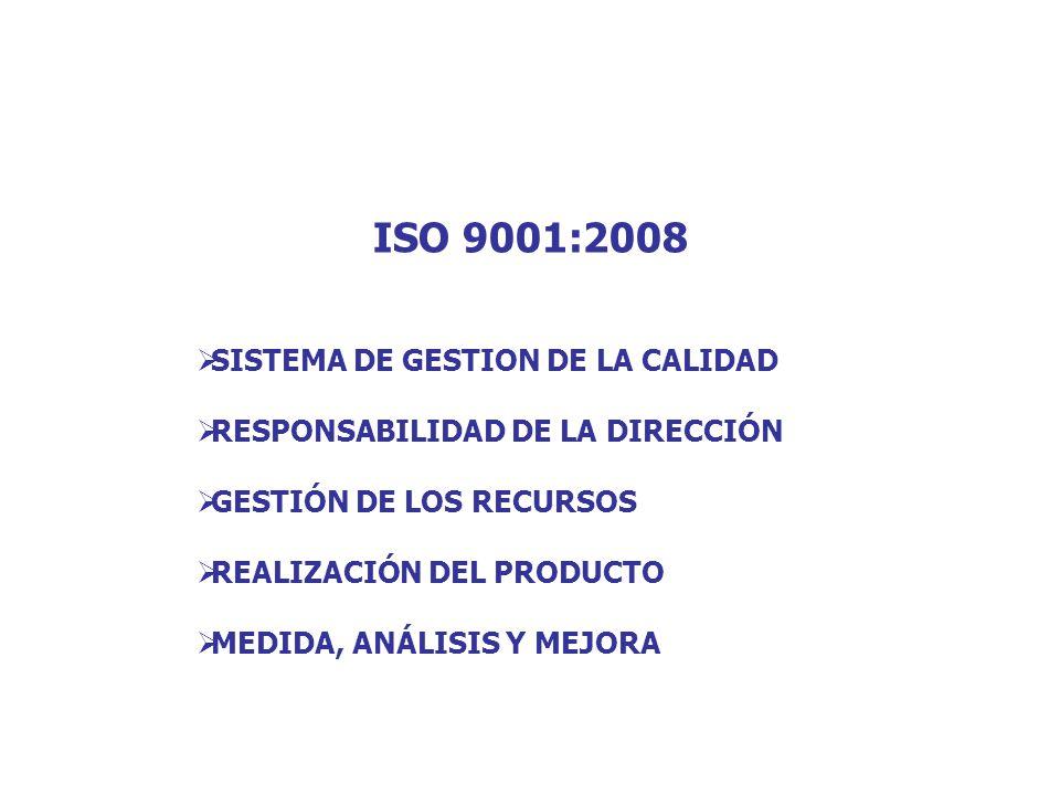 La norma ISO 9000:2008 que està formada per quatre documents principals: ISO 9000: Sistemes de Gestió de la Qualitat. Principis i vocabulari. ISO 9001