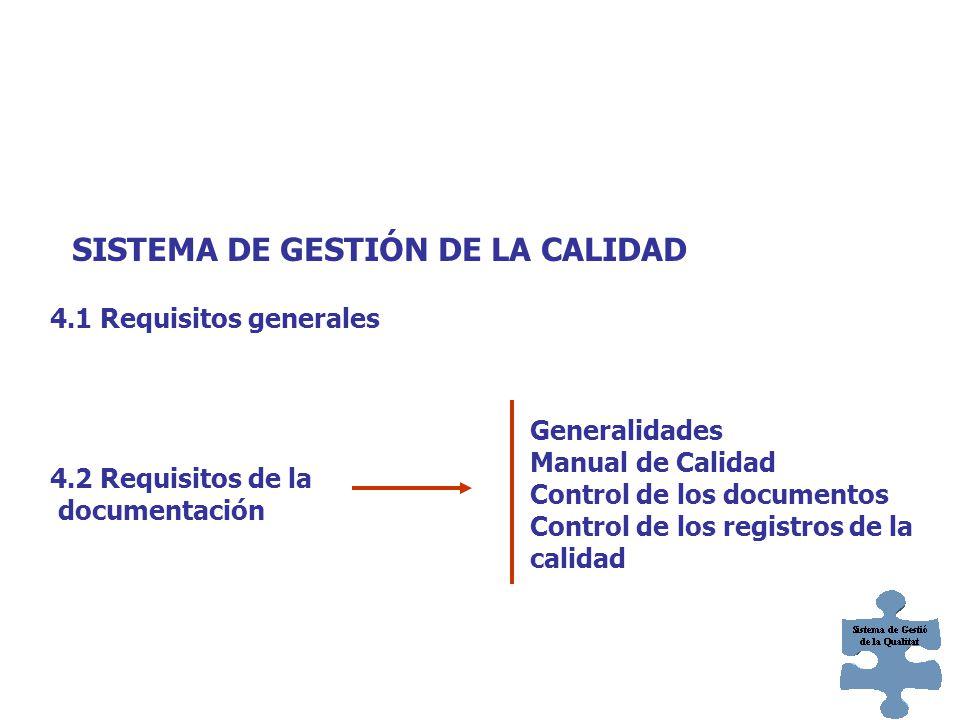SISTEMA DE GESTIÓN DE LA CALIDAD 4.1 Requisitos generales 4.2 Requisitos de la documentación Generalidades Manual de Calidad Control de los documentos Control de los registros de la calidad