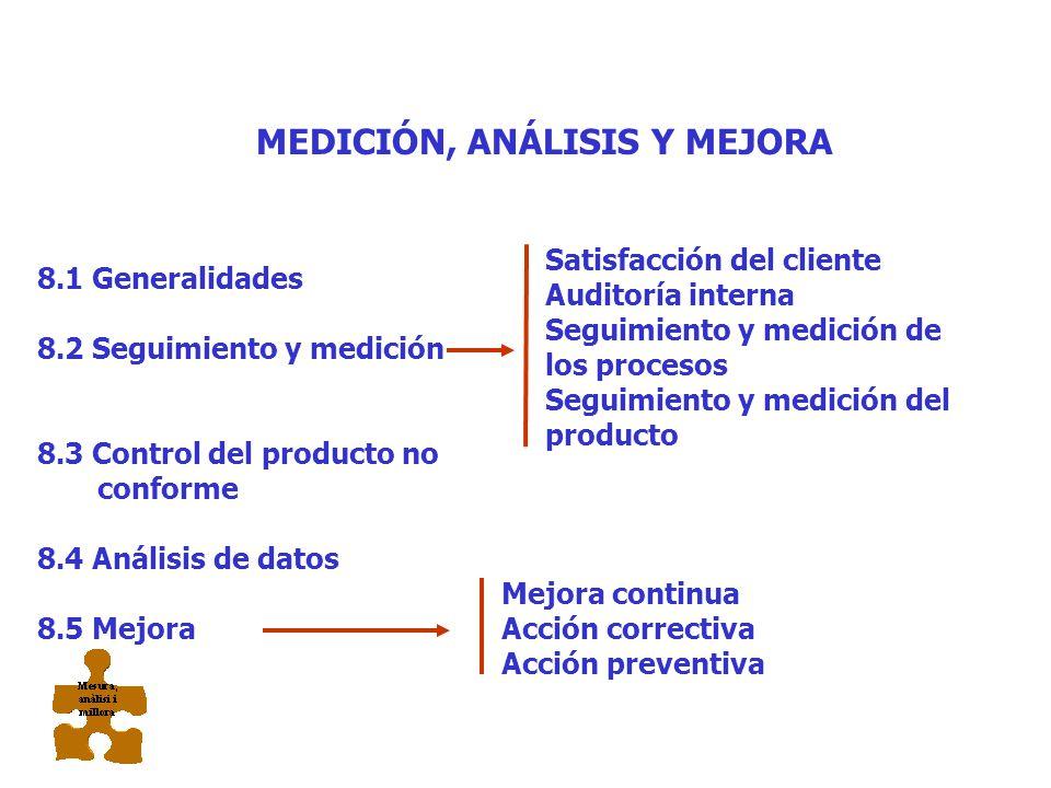 Mesura, anàlisii millora
