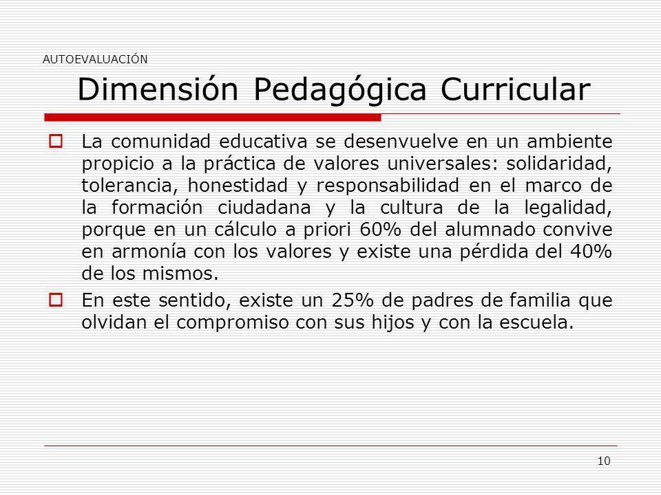10 Dimensión Pedagógica Curricular La comunidad educativa se desenvuelve en un ambiente propicio a la práctica de valores universales: solidaridad, to