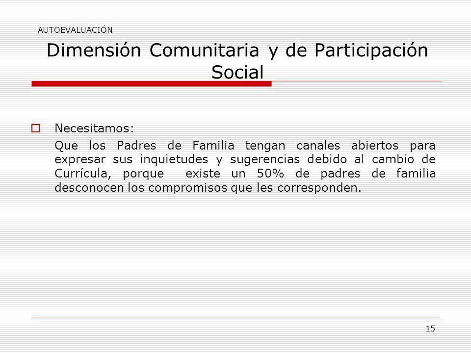 15 Dimensión Comunitaria y de Participación Social Necesitamos: Que los Padres de Familia tengan canales abiertos para expresar sus inquietudes y suge