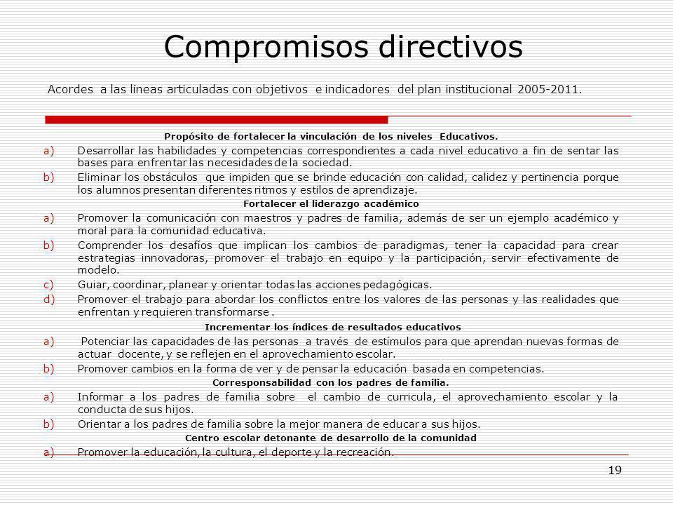 19 Compromisos directivos Acordes a las líneas articuladas con objetivos e indicadores del plan institucional 2005-2011. Propósito de fortalecer la vi