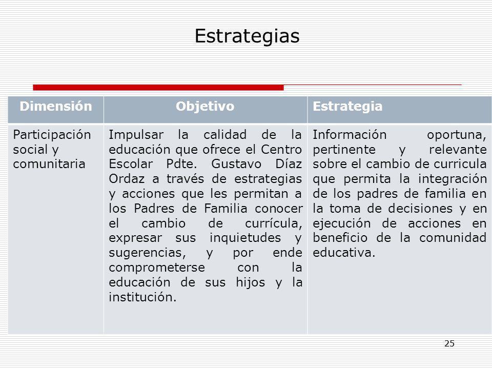 25 Estrategias DimensiónObjetivoEstrategia Participación social y comunitaria Impulsar la calidad de la educación que ofrece el Centro Escolar Pdte. G