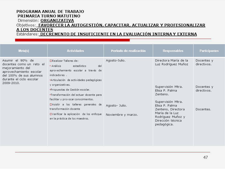 PROGRAMA ANUAL DE TRABAJO PRIMARIA TURNO MATUTINO Dimensión: ORGANIZATIVA Objetivos:_FAVORECER LA AUTOGESTIÓN, CAPACITAR, ACTUALIZAR Y PROFESIONALIZAR