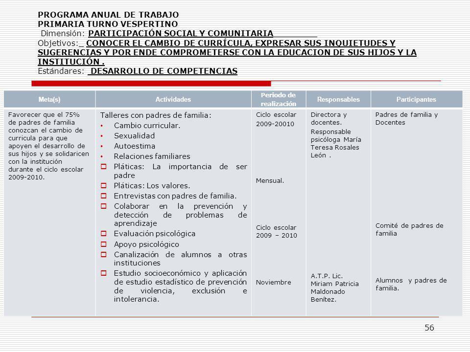 PROGRAMA ANUAL DE TRABAJO PRIMARIA TURNO VESPERTINO Dimensión: PARTICIPACIÓN SOCIAL Y COMUNITARIA_________ Objetivos:_ CONOCER EL CAMBIO DE CURRÍCULA,