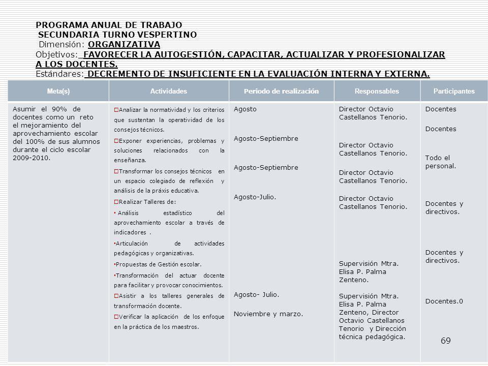 PROGRAMA ANUAL DE TRABAJO SECUNDARIA TURNO VESPERTINO Dimensión: ORGANIZATIVA Objetivos:_FAVORECER LA AUTOGESTIÓN, CAPACITAR, ACTUALIZAR Y PROFESIONAL