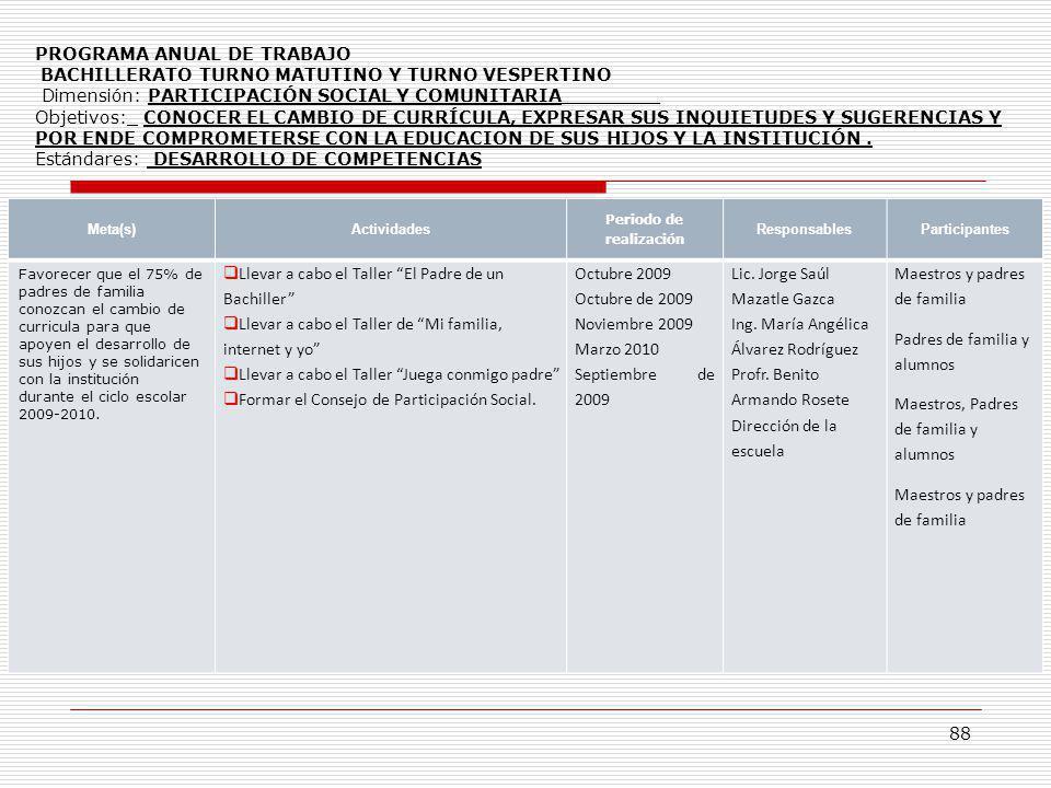 PROGRAMA ANUAL DE TRABAJO BACHILLERATO TURNO MATUTINO Y TURNO VESPERTINO Dimensión: PARTICIPACIÓN SOCIAL Y COMUNITARIA_________ Objetivos:_ CONOCER EL