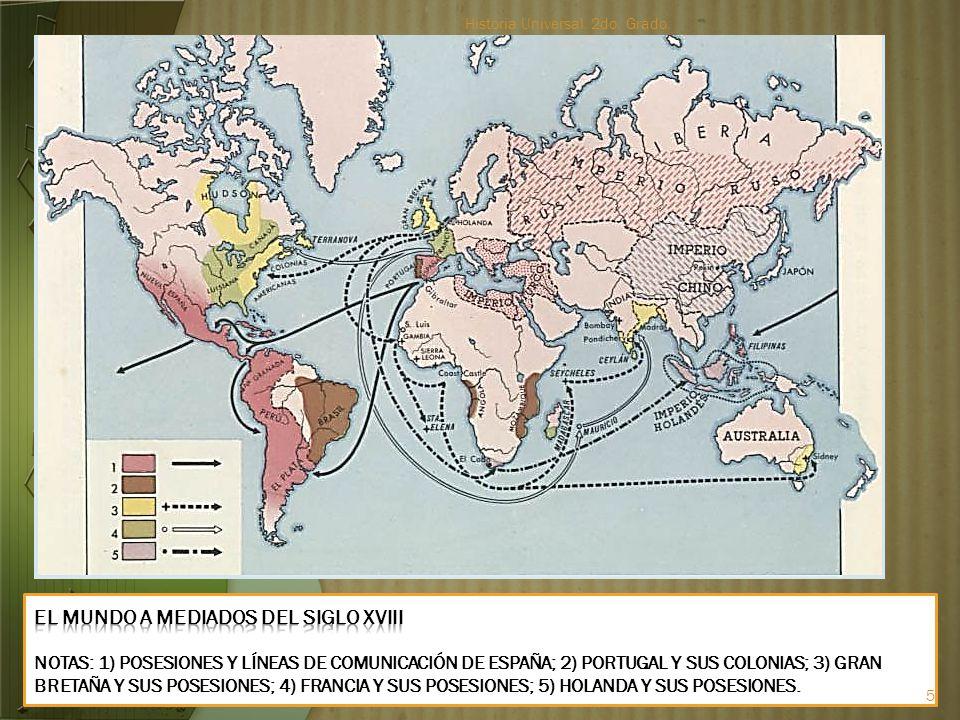 Sobre monarquías europeas y los imperios: sus dominios transatlánticos.