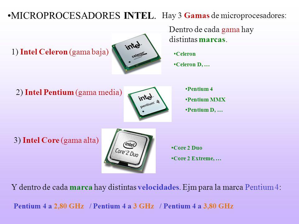 MICROPROCESADORES INTEL. Hay 3 Gamas de microprocesadores: Core 2 Duo Core 2 Extreme, … Pentium 4 Pentium MMX Pentium D, … Celeron Celeron D, … Dentro