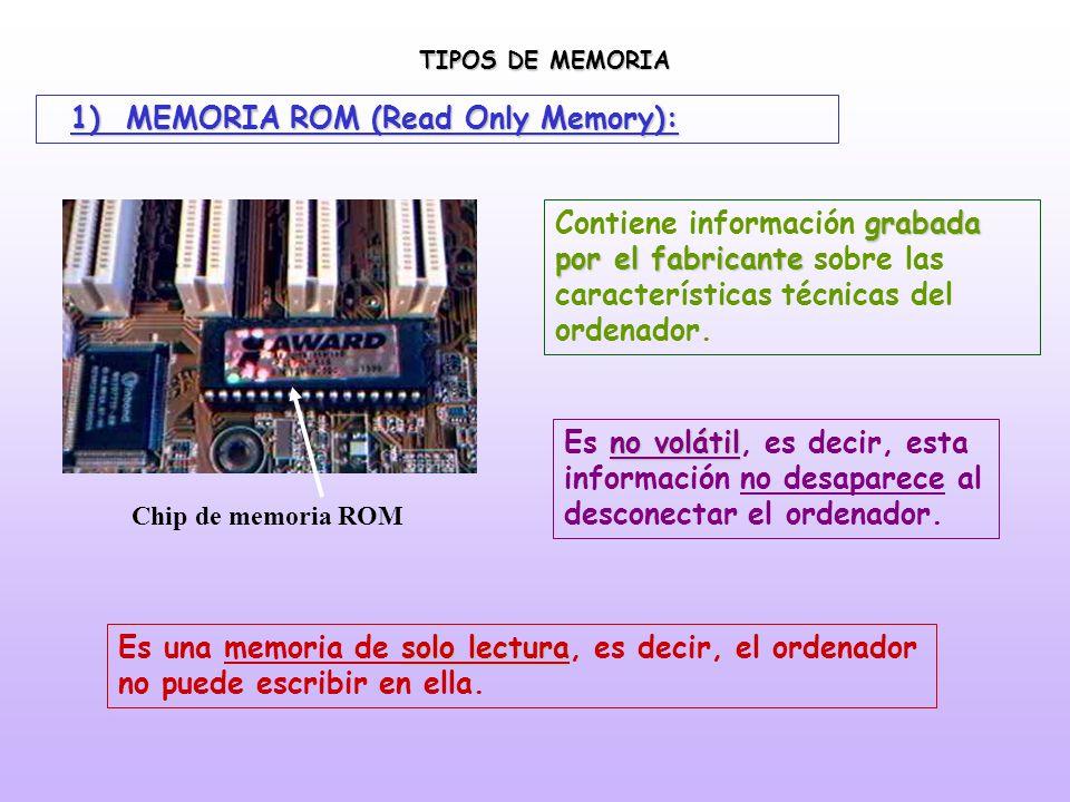 TIPOS DE MEMORIA 1) MEMORIA ROM (Read Only Memory): no volátil Es no volátil, es decir, esta información no desaparece al desconectar el ordenador. Ch