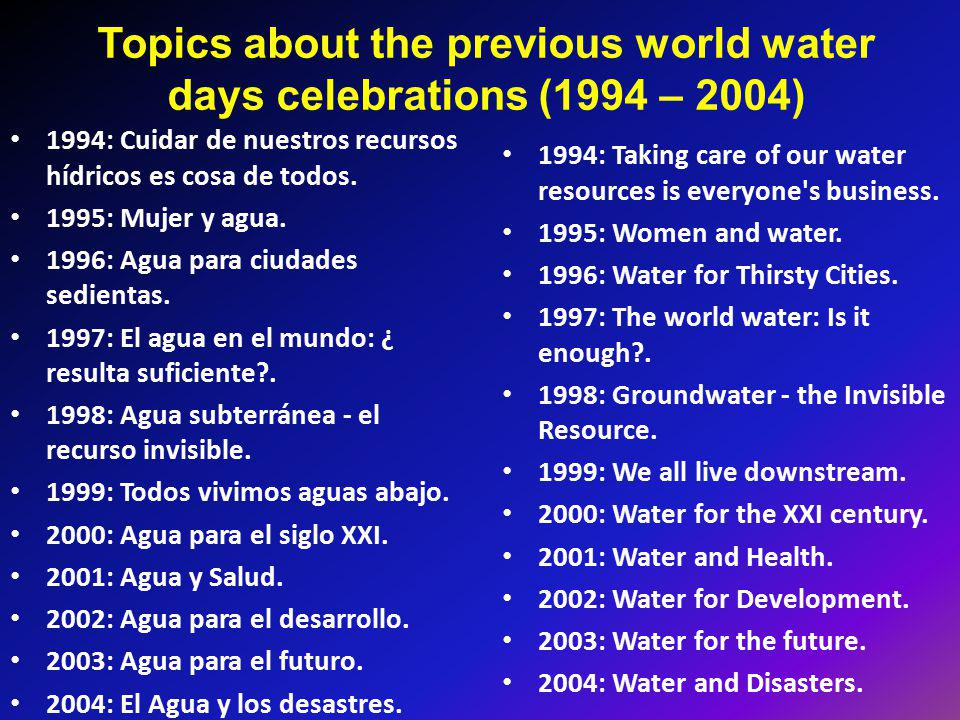 Topics about the previous world water days celebrations (1994 – 2004) 1994: Cuidar de nuestros recursos hídricos es cosa de todos.