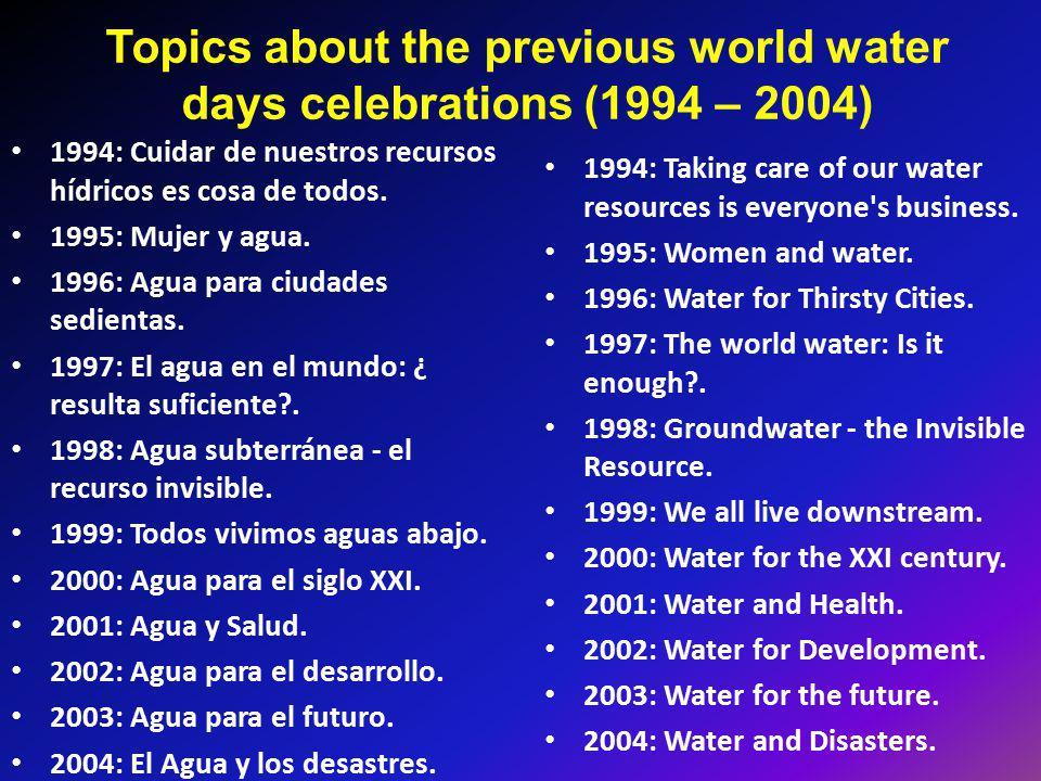 Topics about the previous world water days celebrations (1994 – 2004) 1994: Cuidar de nuestros recursos hídricos es cosa de todos. 1995: Mujer y agua.