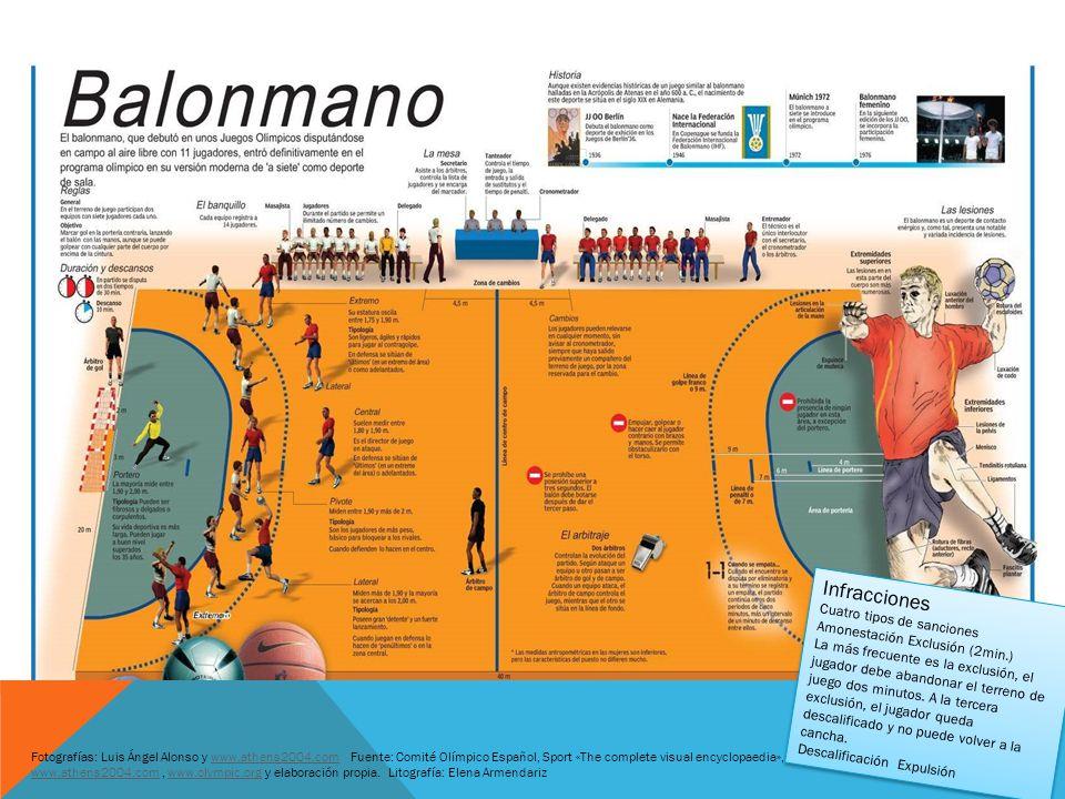 Fotografías: Luis Ángel Alonso y www.athens2004.com Fuente: Comité Olímpico Español, Sport «The complete visual encyclopaedia», www.athens2004.com, www.olympic.org y elaboración propia.
