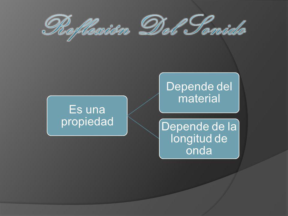Es una propiedad Depende del material Depende de la longitud de onda