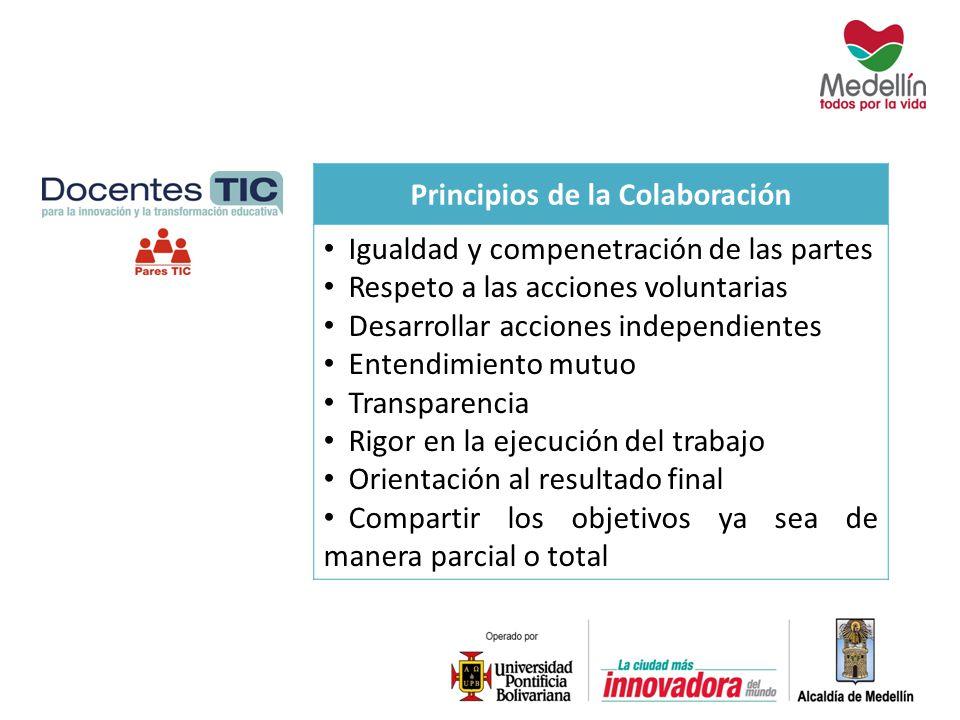 Principios de la Colaboración Igualdad y compenetración de las partes Respeto a las acciones voluntarias Desarrollar acciones independientes Entendimi