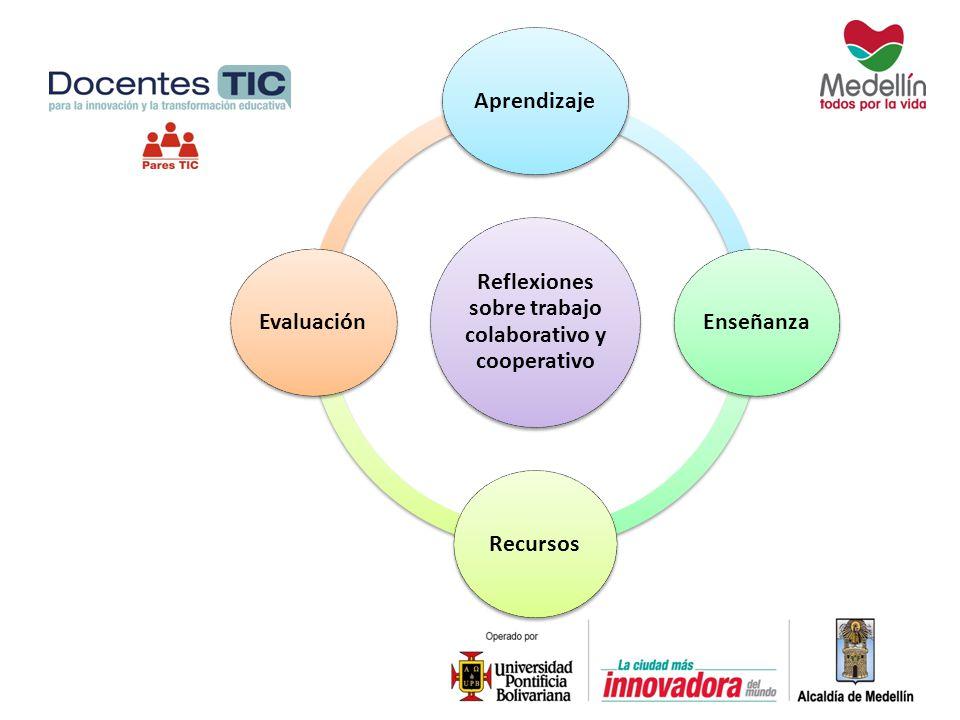 Reflexiones sobre trabajo colaborativo y cooperativo AprendizajeEnseñanzaRecursosEvaluación
