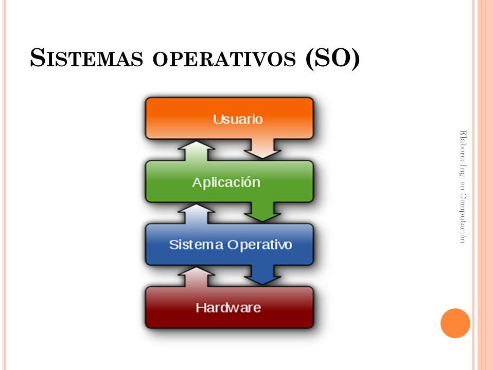 S ISTEMAS OPERATIVOS (SO) Elaboro: Ing. en Computación
