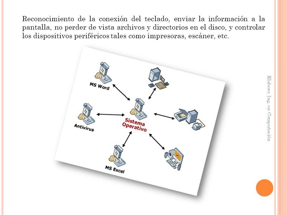 Reconocimiento de la conexión del teclado, enviar la información a la pantalla, no perder de vista archivos y directorios en el disco, y controlar los