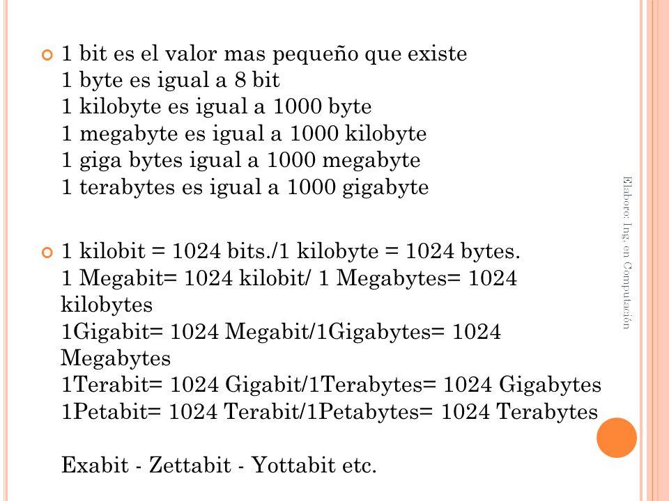 1 bit es el valor mas pequeño que existe 1 byte es igual a 8 bit 1 kilobyte es igual a 1000 byte 1 megabyte es igual a 1000 kilobyte 1 giga bytes igua