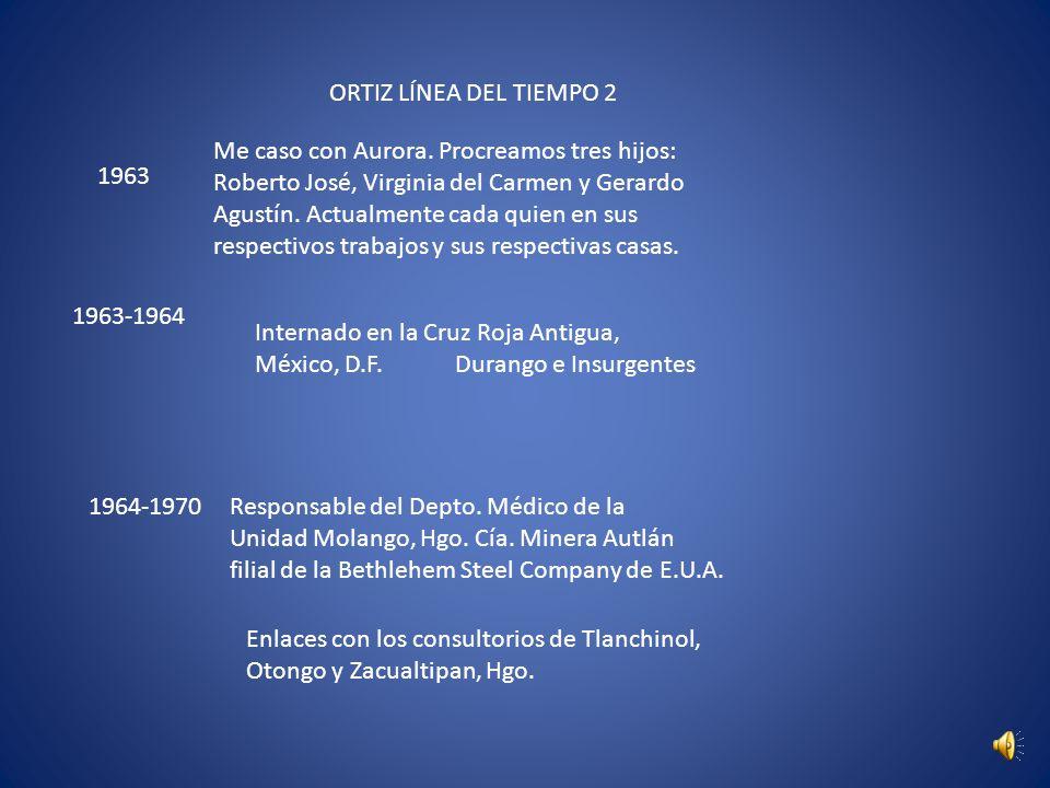 ORTIZ LÍNEA DEL TIEMPO 2 1963-1964 1963 Me caso con Aurora.