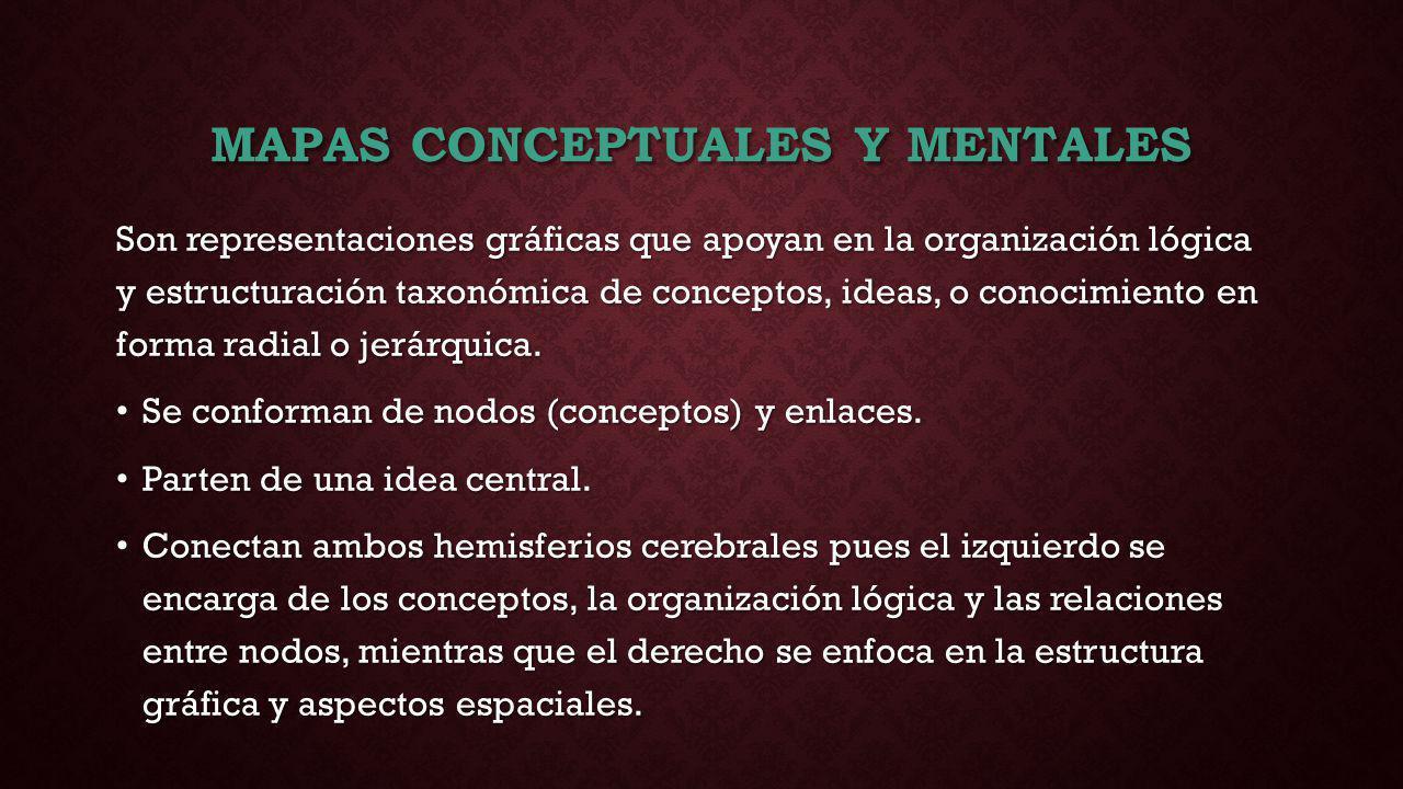 DIFERENCIAS Mapas mentales: Se ligan de 5 a 10 nodos a partir de la idea central y de igual forma de los nodos creados.