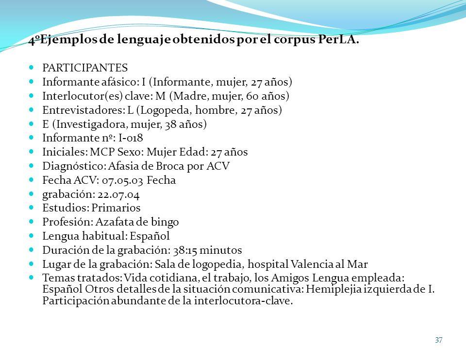 4ºEjemplos de lenguaje obtenidos por el corpus PerLA. PARTICIPANTES Informante afásico: I (Informante, mujer, 27 años) Interlocutor(es) clave: M (Madr