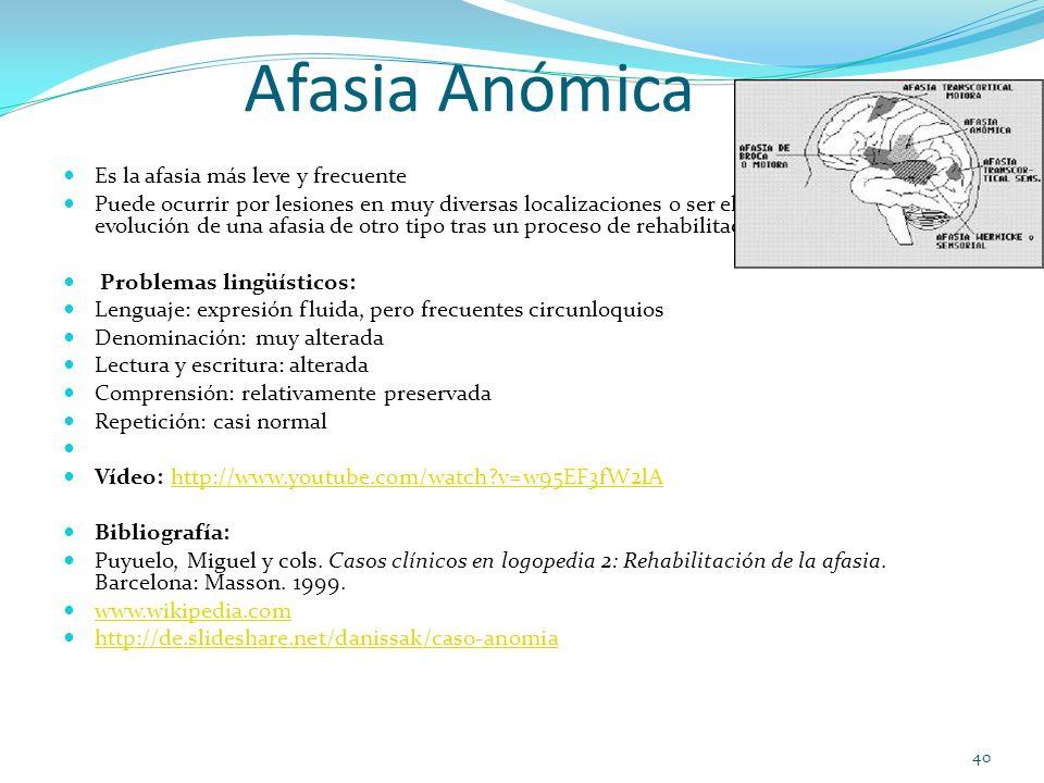 Afasia Anómica Es la afasia más leve y frecuente Puede ocurrir por lesiones en muy diversas localizaciones o ser el déficit residual de la evolución de una afasia de otro tipo tras un proceso de rehabilitación.