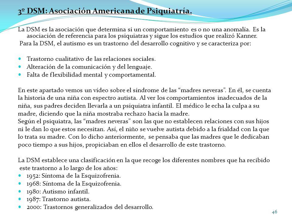 3º DSM: Asociación Americana de Psiquiatría. La DSM es la asociación que determina si un comportamiento es o no una anomalía. Es la asociación de refe