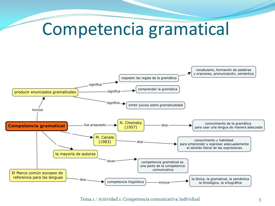 Cuadro de afasias Tema 3 Lingüística Clínica / Actividad 1 : 6 de deciembre 2013 26