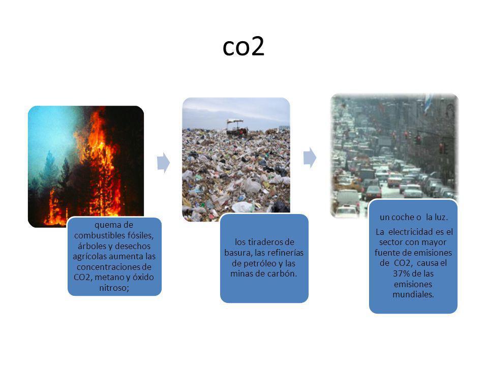 co2 quema de combustibles fósiles, árboles y desechos agrícolas aumenta las concentraciones de CO2, metano y óxido nitroso; los tiraderos de basura, l