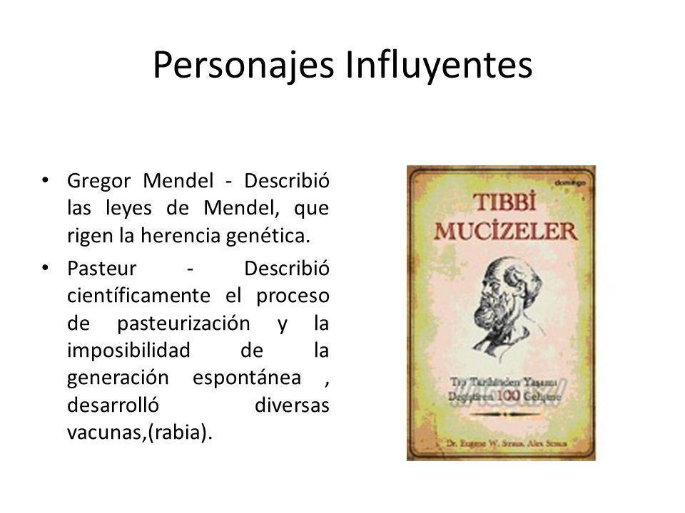 Personajes Influyentes Gregor Mendel - Describió las leyes de Mendel, que rigen la herencia genética. Pasteur - Describió científicamente el proceso d