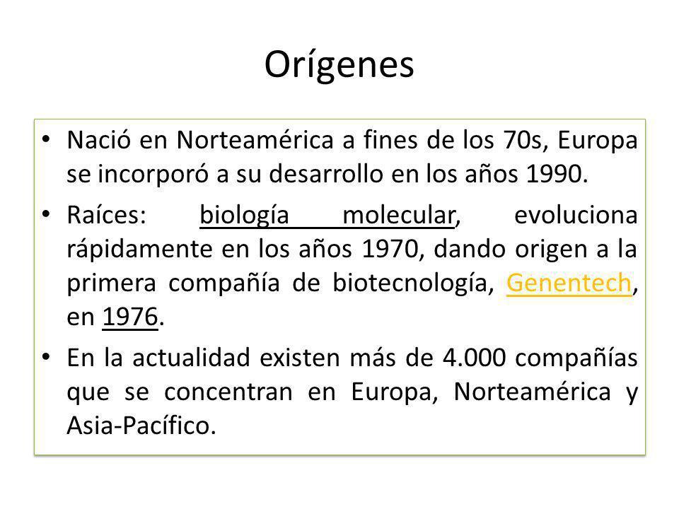 Orígenes Nació en Norteamérica a fines de los 70s, Europa se incorporó a su desarrollo en los años 1990. Raíces: biología molecular, evoluciona rápida