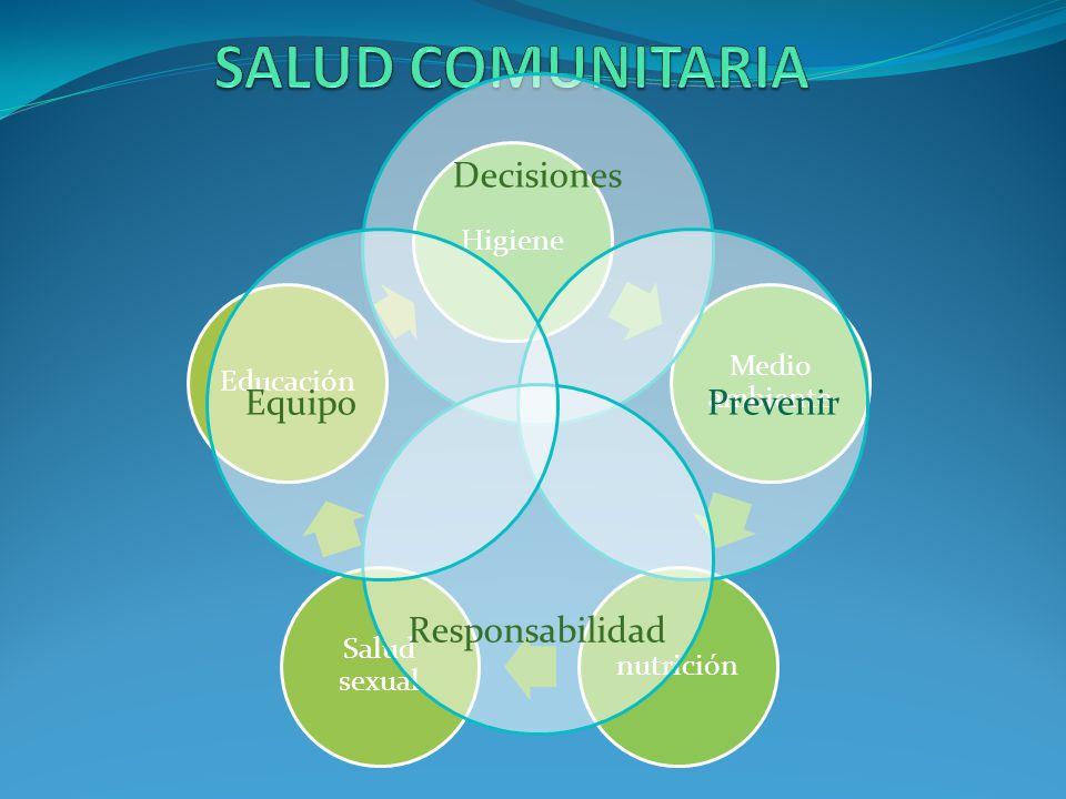 Higiene Medio ambiente nutrición Salud sexual Educación Decisiones Prevenir Responsabilidad Equipo