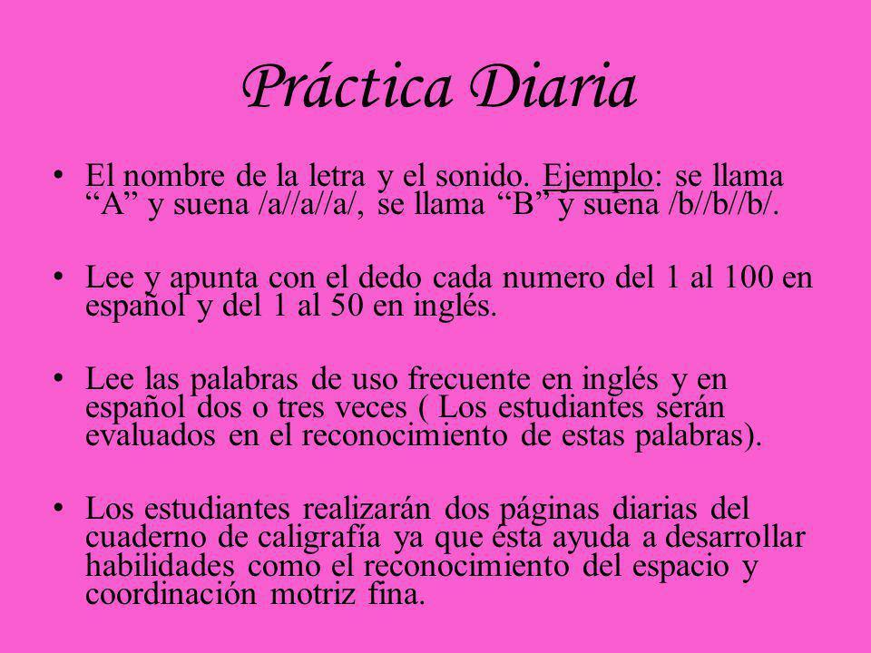 Práctica Diaria El nombre de la letra y el sonido.