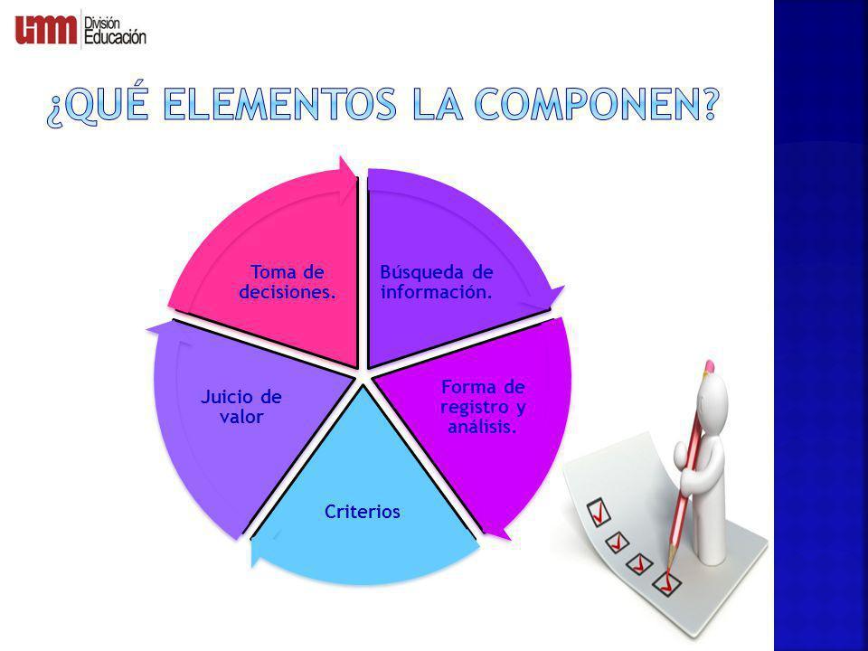 Búsqueda de información. Forma de registro y análisis. Criterios Juicio de valor Toma de decisiones.