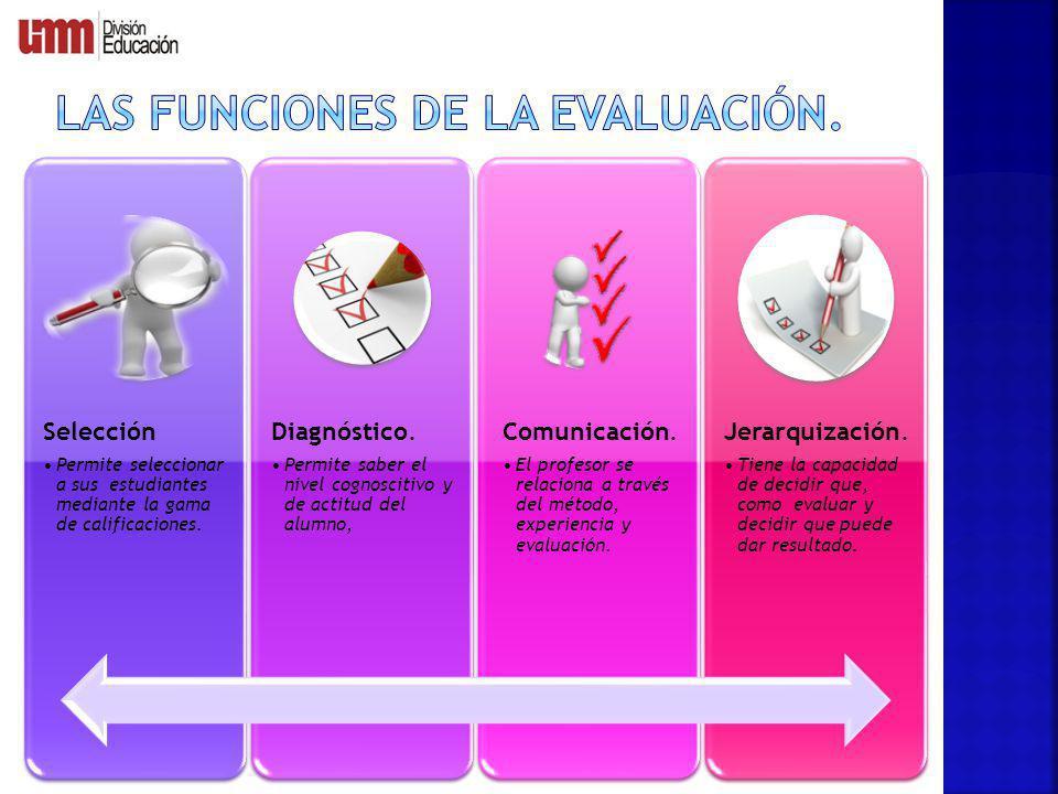Selección Permite seleccionar a sus estudiantes mediante la gama de calificaciones. Diagnóstico. Permite saber el nivel cognoscitivo y de actitud del
