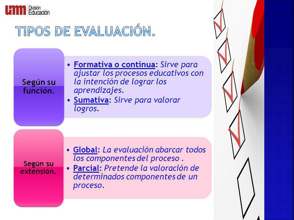 Interna: Es realizada por los mismos que son parte del proceso educativo (autoevaluación, heteroevaluación y coevaluación).