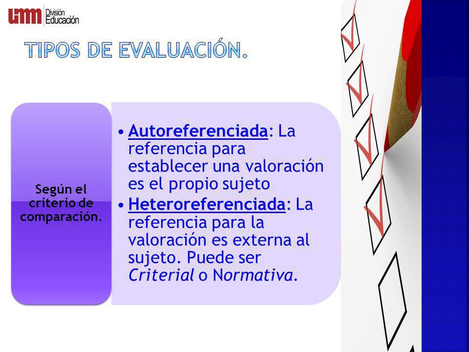 Autoreferenciada: La referencia para establecer una valoración es el propio sujeto Heteroreferenciada: La referencia para la valoración es externa al