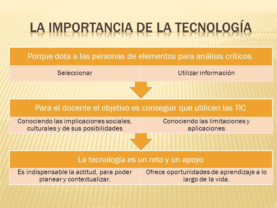 La tecnología es un reto y un apoyo Es indispensable la actitud, para poder planear y contextualizar.