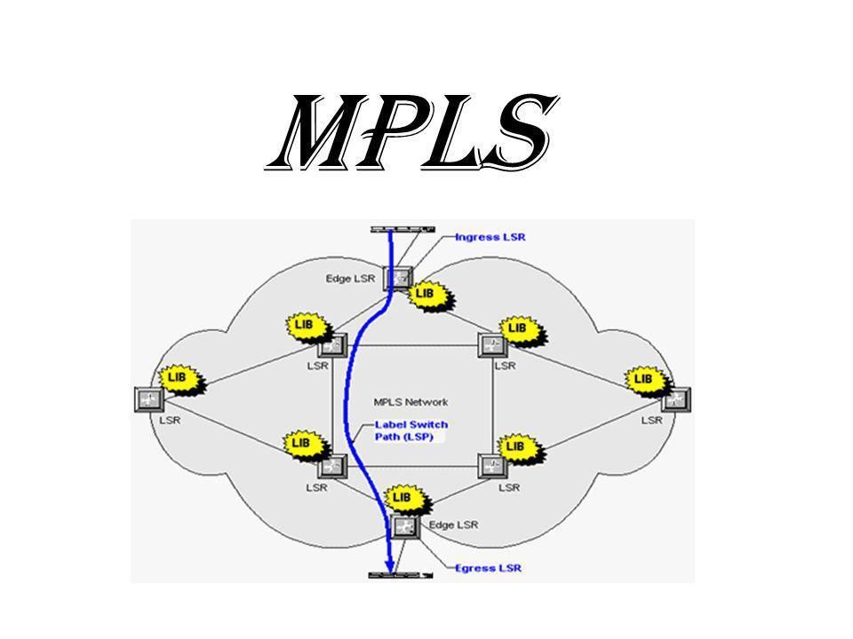 Multiprotocol Label Switching Multi Protocol Label Switching, está reemplazando rápidamente frame relay y ATM como la tecnología preferida para llevar datos de alta velocidad y voz digital en una sola conexión.