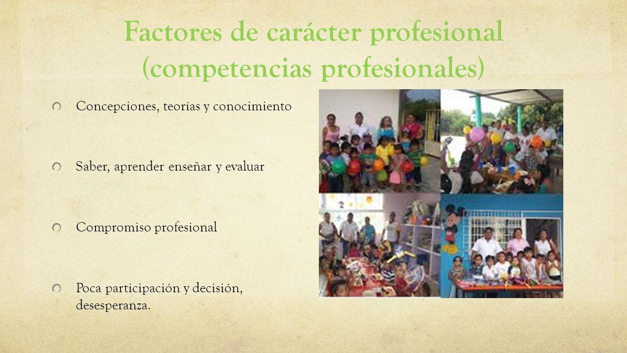 Factores de carácter profesional (competencias profesionales) Concepciones, teorías y conocimiento Saber, aprender enseñar y evaluar Compromiso profes