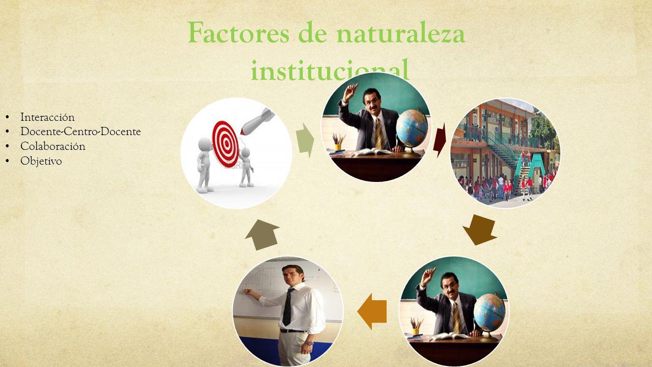 Factores de naturaleza institucional Interacción Docente-Centro-Docente Colaboración Objetivo