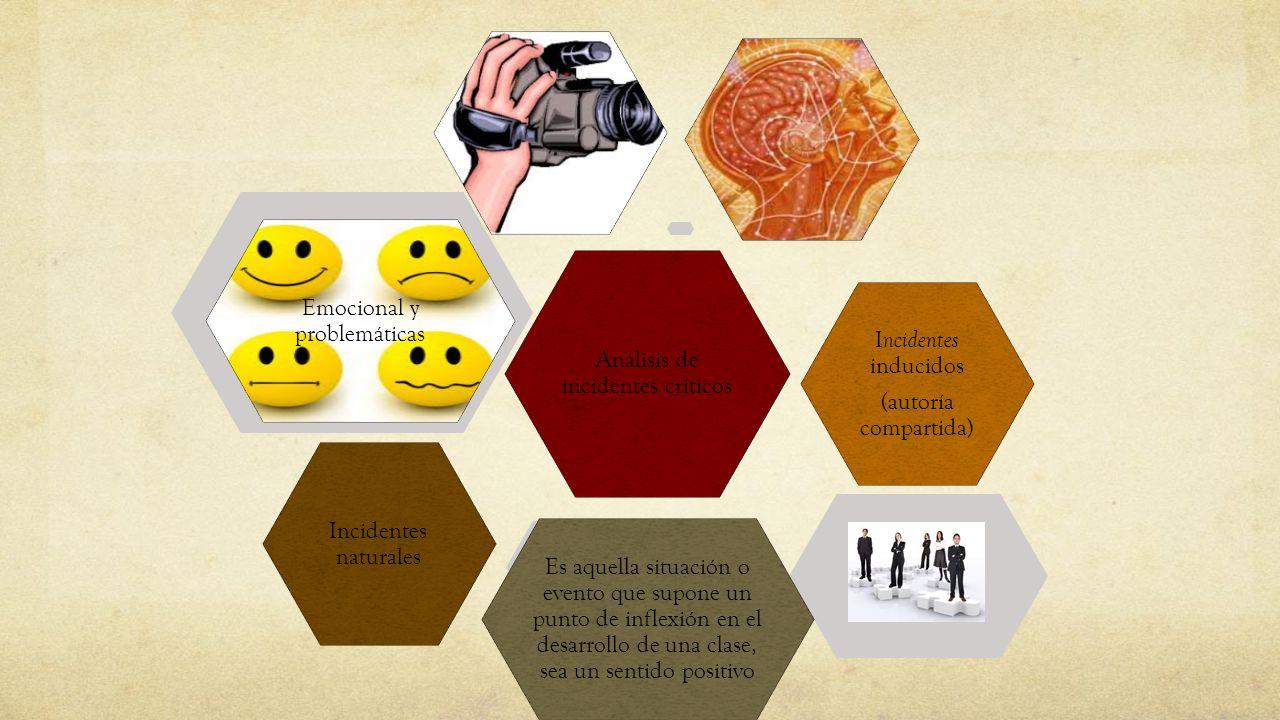 Análisis de incidentes críticos Incidentes naturales I ncidentes inducidos (autoría compartida) Es aquella situación o evento que supone un punto de i