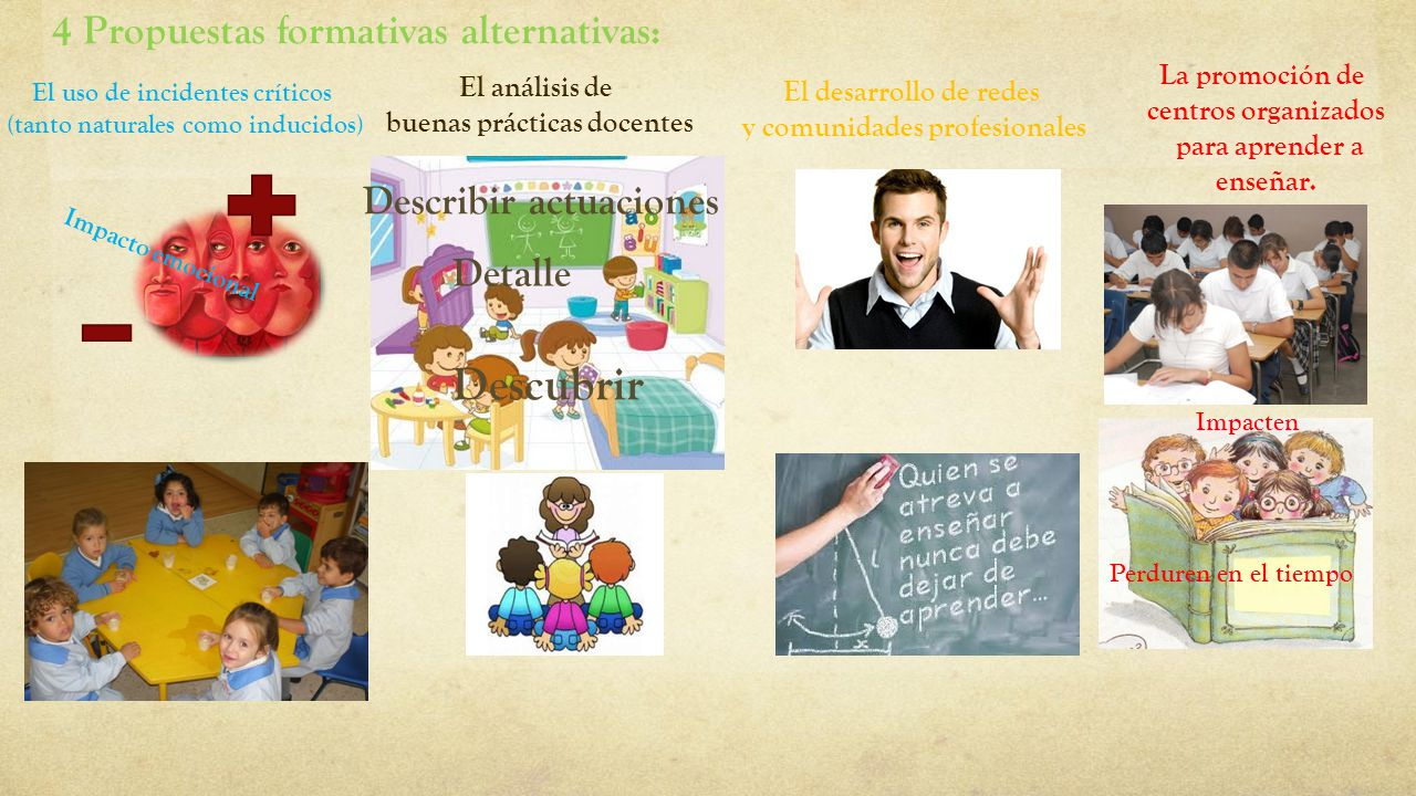 4 Propuestas formativas alternativas: La promoción de centros organizados para aprender a enseñar. El uso de incidentes críticos (tanto naturales como