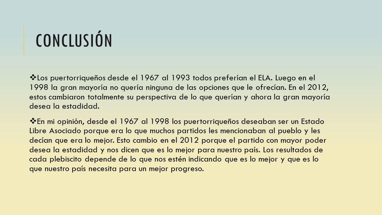 CONCLUSIÓN Los puertorriqueños desde el 1967 al 1993 todos preferían el ELA. Luego en el 1998 la gran mayoría no quería ninguna de las opciones que le