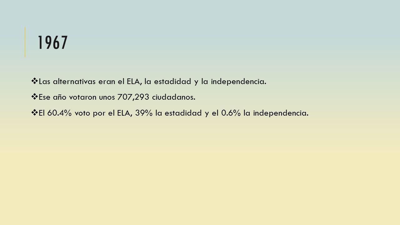Las alternativas eran el ELA, la estadidad y la independencia. Ese año votaron unos 707,293 ciudadanos. El 60.4% voto por el ELA, 39% la estadidad y e