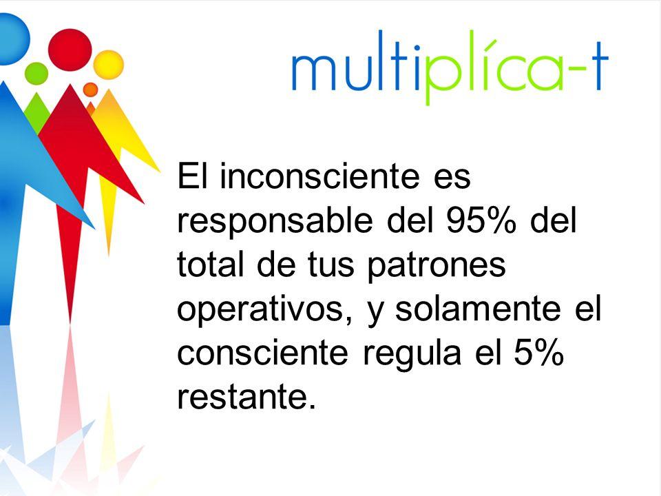 El inconsciente es responsable del 95% del total de tus patrones operativos, y solamente el consciente regula el 5% restante.