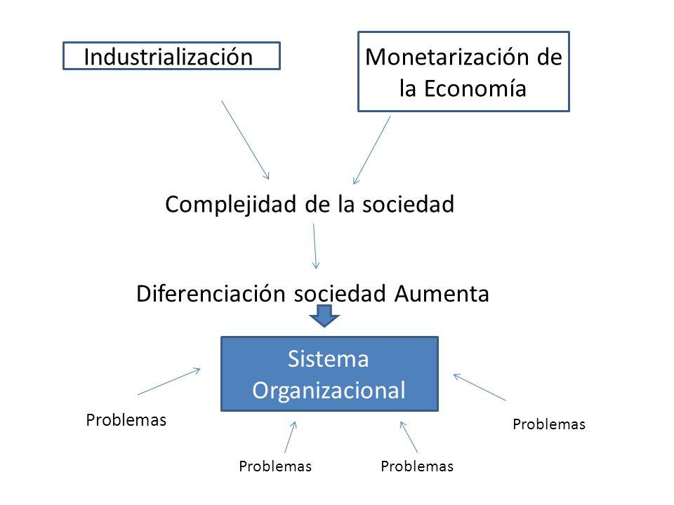 IndustrializaciónMonetarización de la Economía Complejidad de la sociedad Diferenciación sociedad Aumenta Sistema Organizacional Problemas