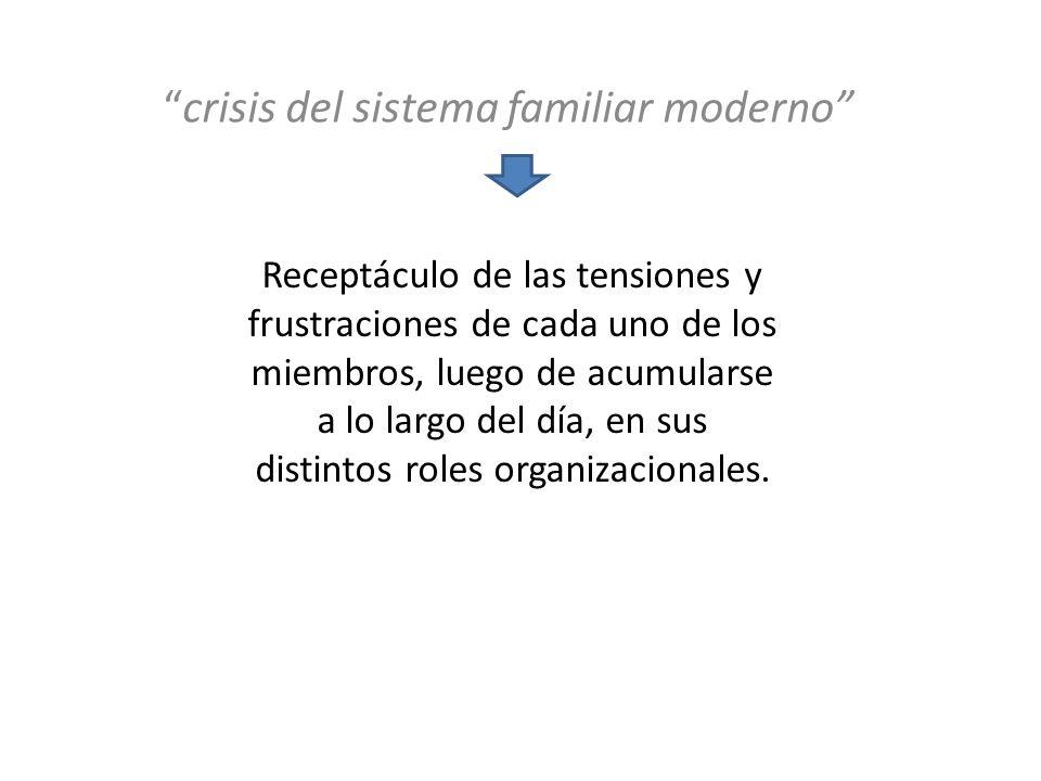 Receptáculo de las tensiones y frustraciones de cada uno de los miembros, luego de acumularse a lo largo del día, en sus distintos roles organizaciona